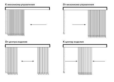 Управление электрошторами